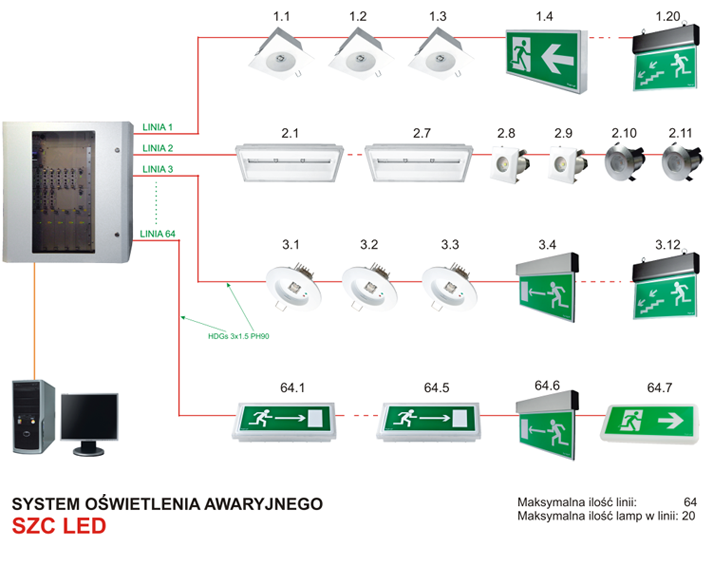 Watch additionally Led T8 Ballast Wiring Diagram as well Rear Brake Diagram For Ford F450 Super Duty also Centralna bateria likewise Lighting Control System. on led emergency light wiring diagram