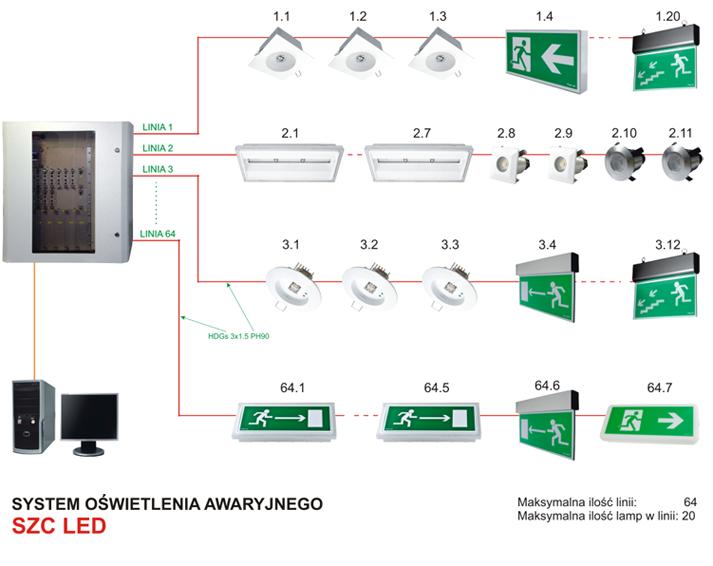 Centralna bateria schemat